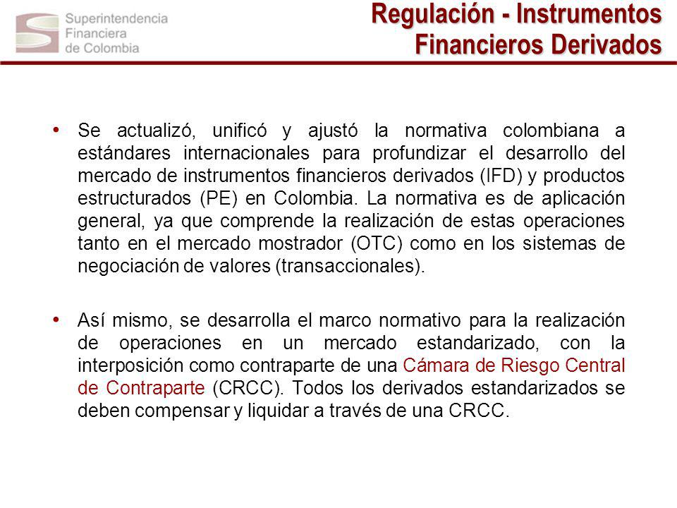 Regulación - Instrumentos Financieros Derivados