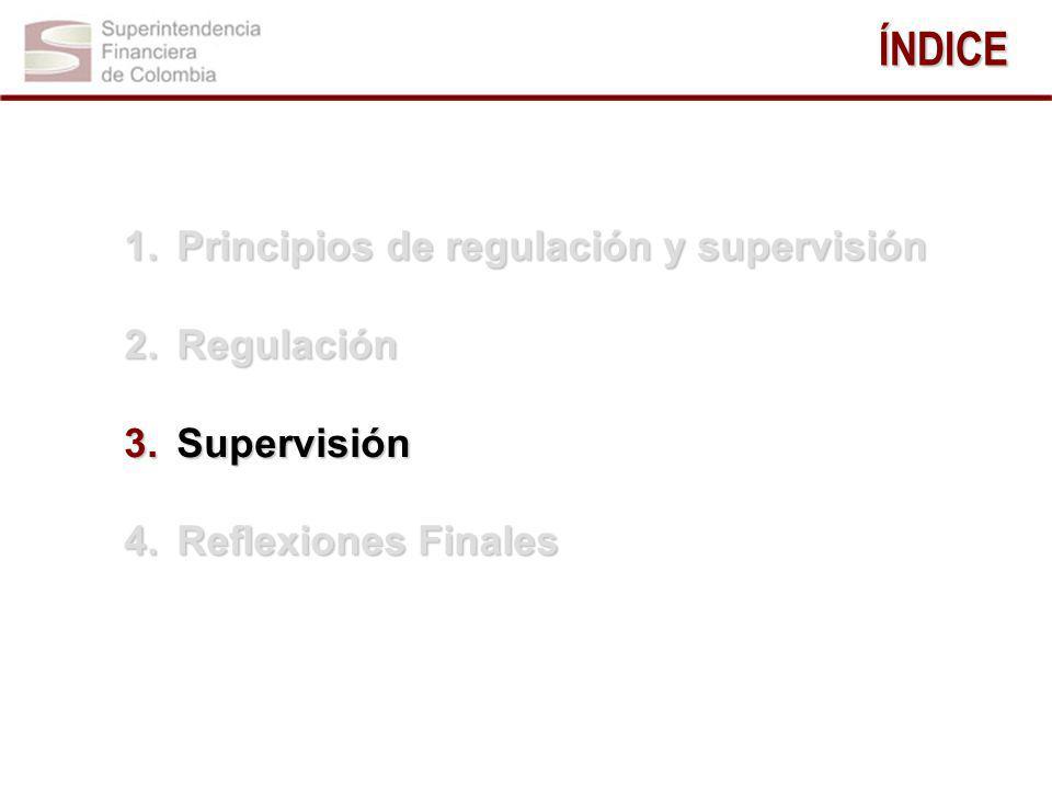 ÍNDICE Principios de regulación y supervisión Regulación