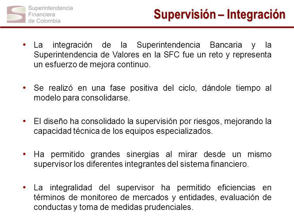 Supervisión – Integración