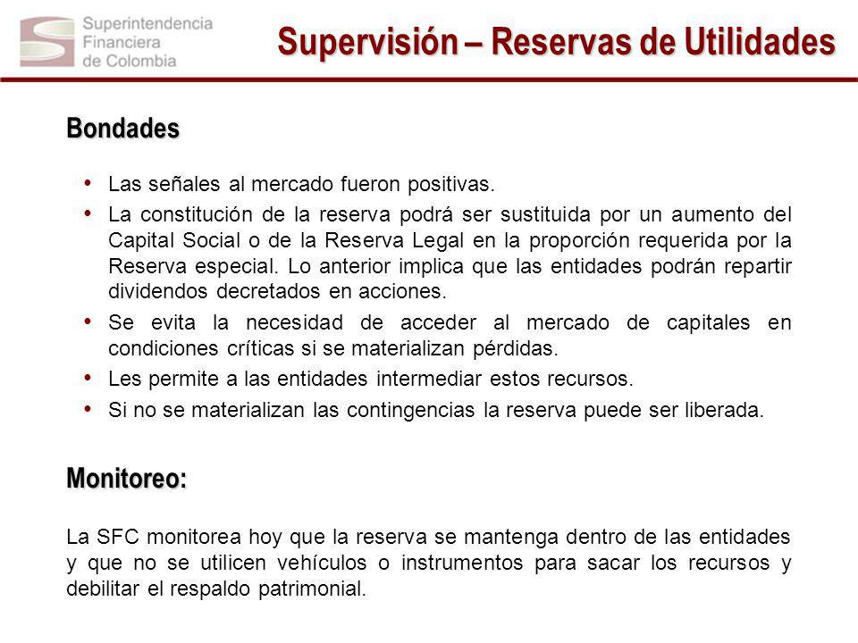 Supervisión – Reservas de Utilidades