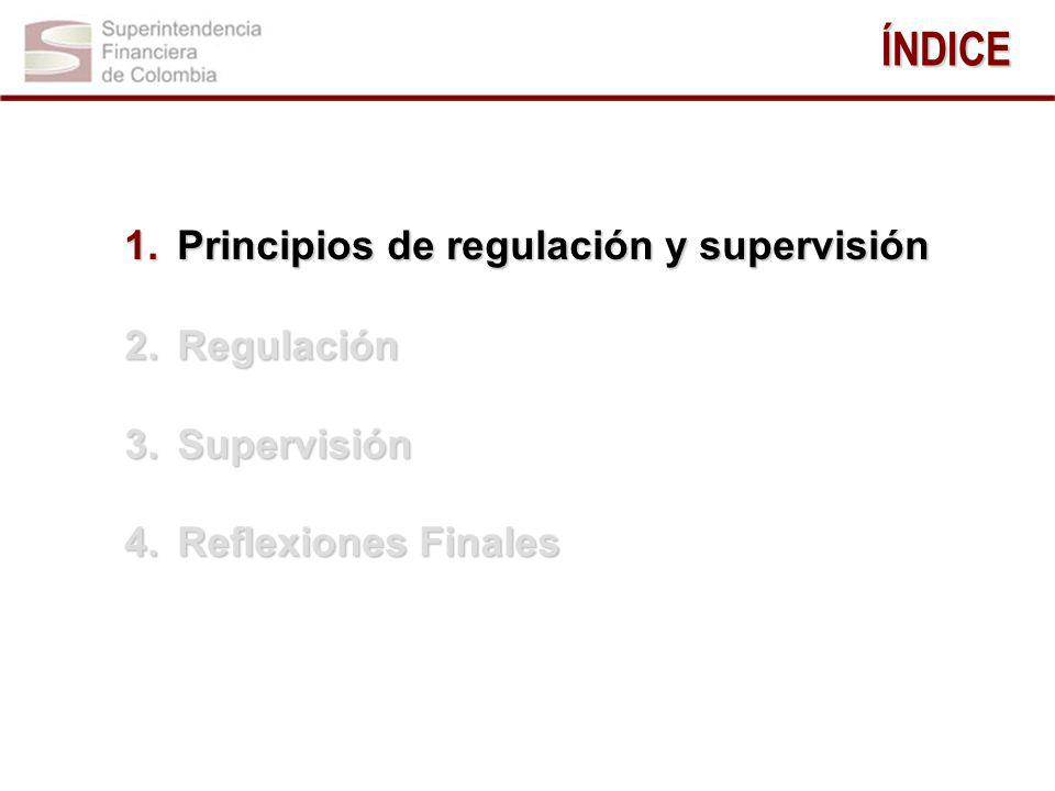 ÍNDICE Principios de regulación y supervisión Regulación Supervisión