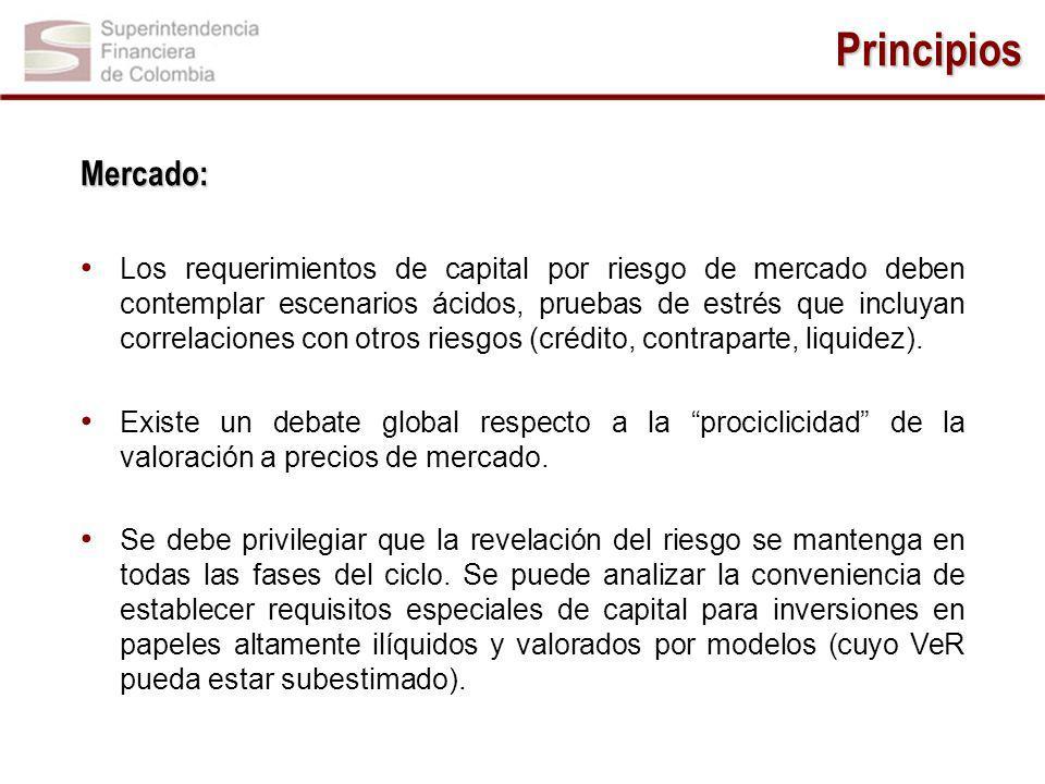 Principios Mercado: