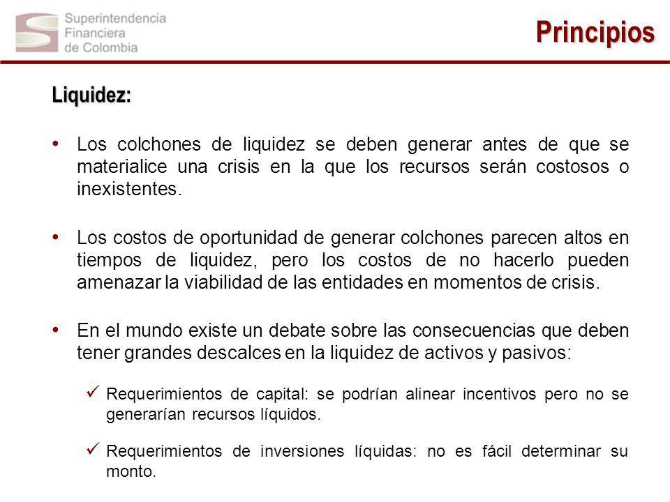 Principios Liquidez: