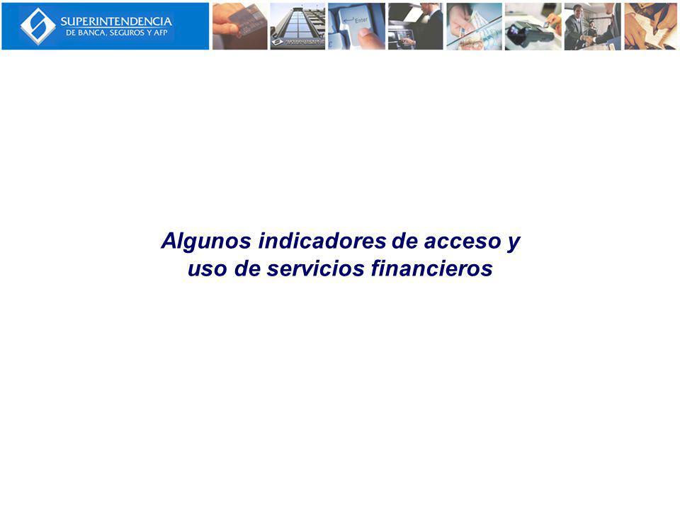 Algunos indicadores de acceso y uso de servicios financieros