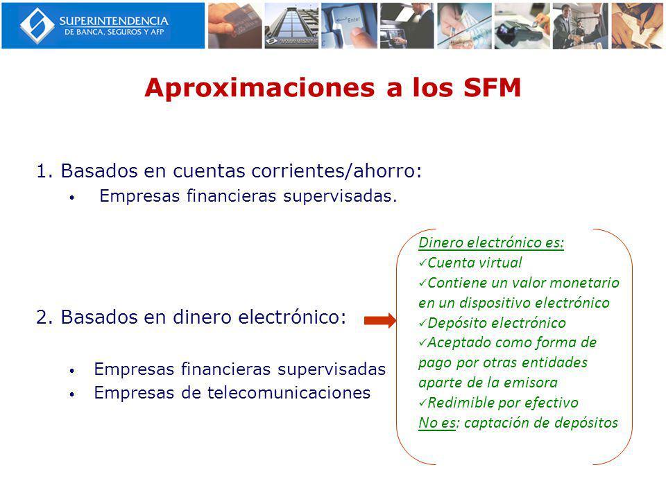 Aproximaciones a los SFM