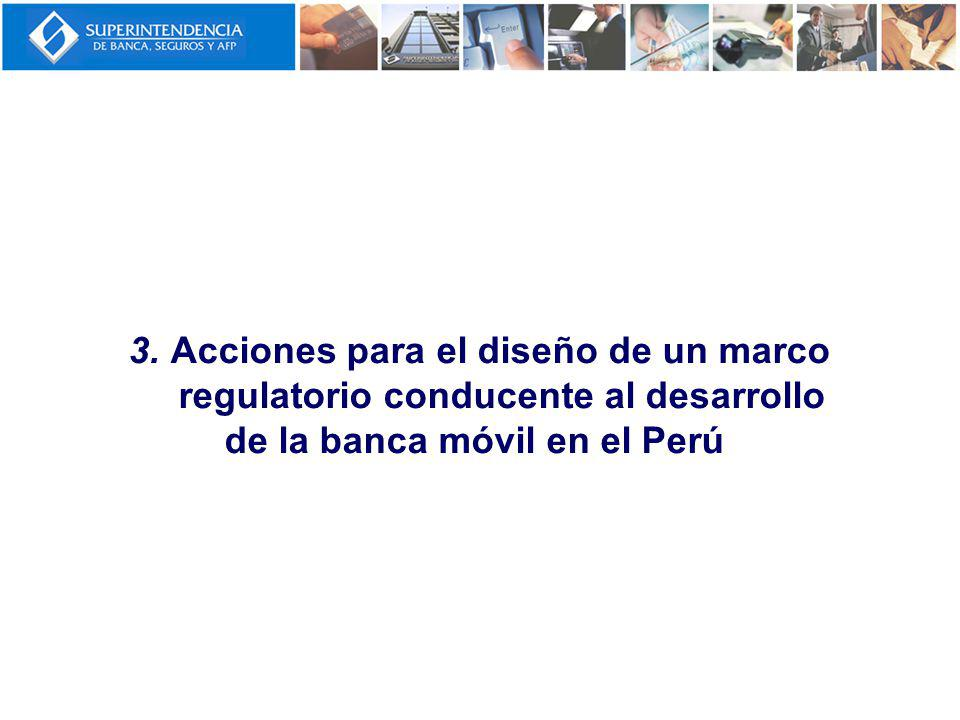 de la banca móvil en el Perú