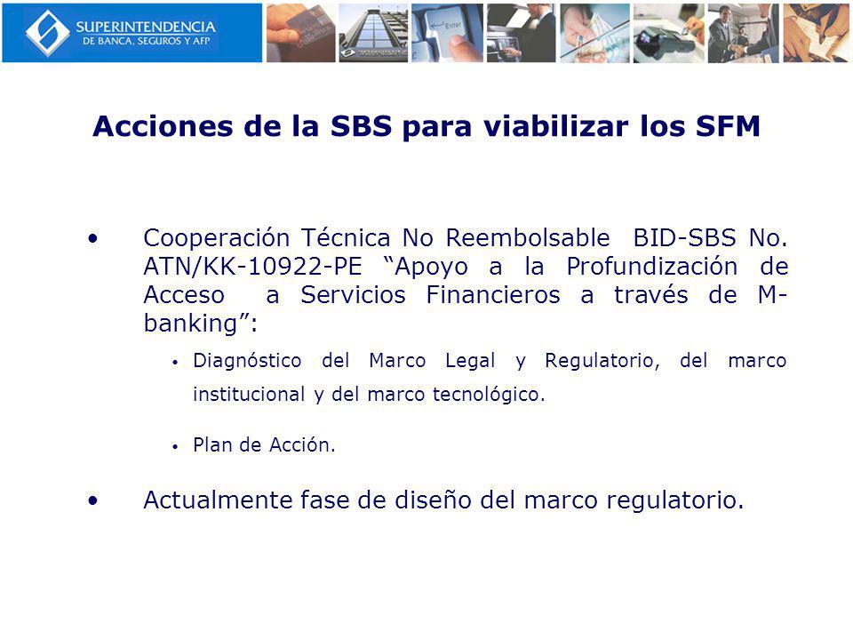 Acciones de la SBS para viabilizar los SFM