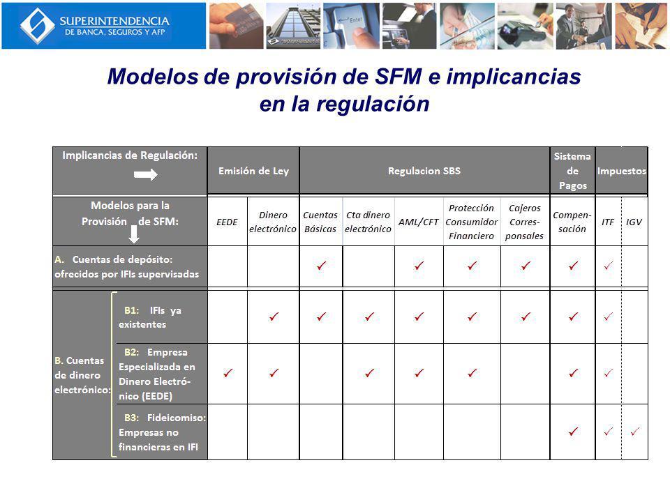 Modelos de provisión de SFM e implicancias