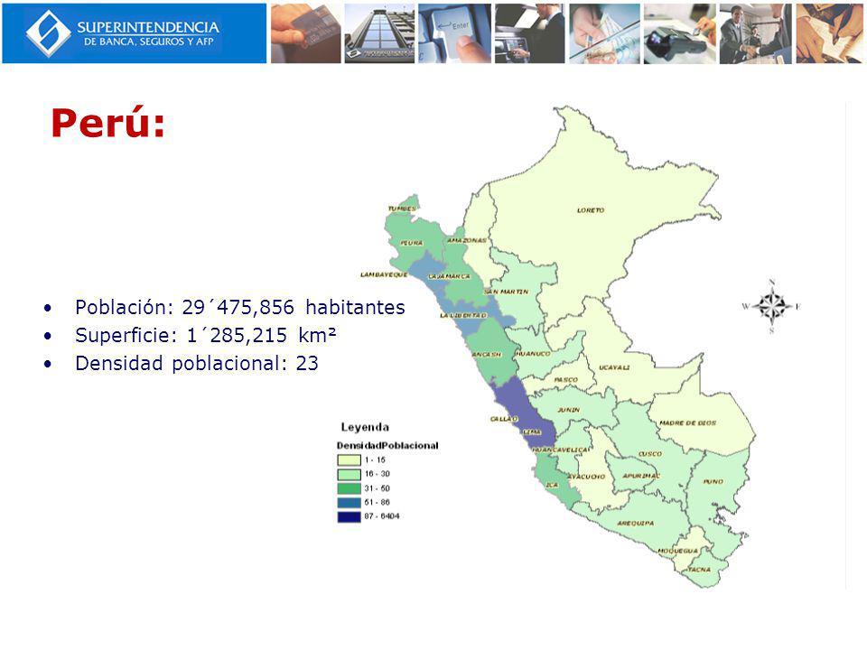 Perú: Población: 29´475,856 habitantes Superficie: 1´285,215 km²