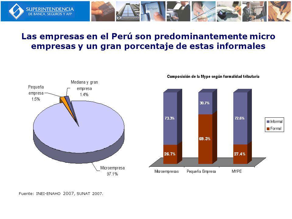 Las empresas en el Perú son predominantemente micro empresas y un gran porcentaje de estas informales