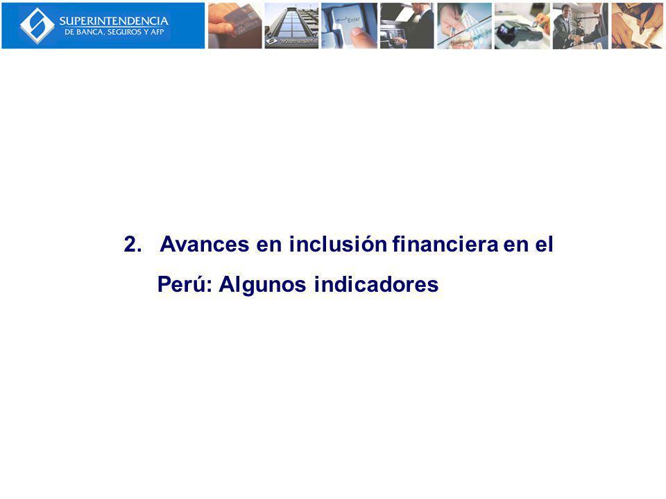 2. Avances en inclusión financiera en el Perú: Algunos indicadores
