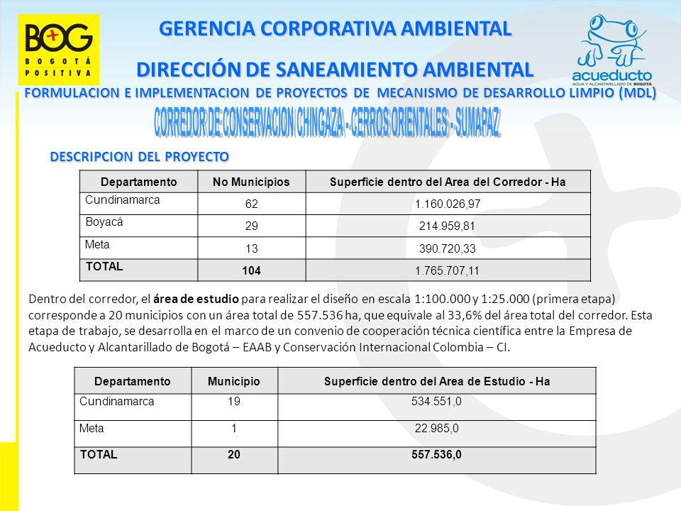 CORREDOR DE CONSERVACION CHINGAZA - CERROS ORIENTALES - SUMAPAZ
