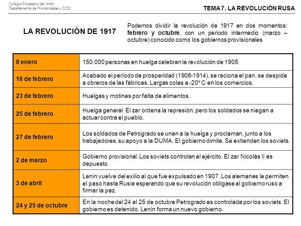 Podemos dividir la revolución de 1917 en dos momentos: febrero y octubre, con un periodo intermedio (marzo – octubre) conocido como los gobiernos provisionales