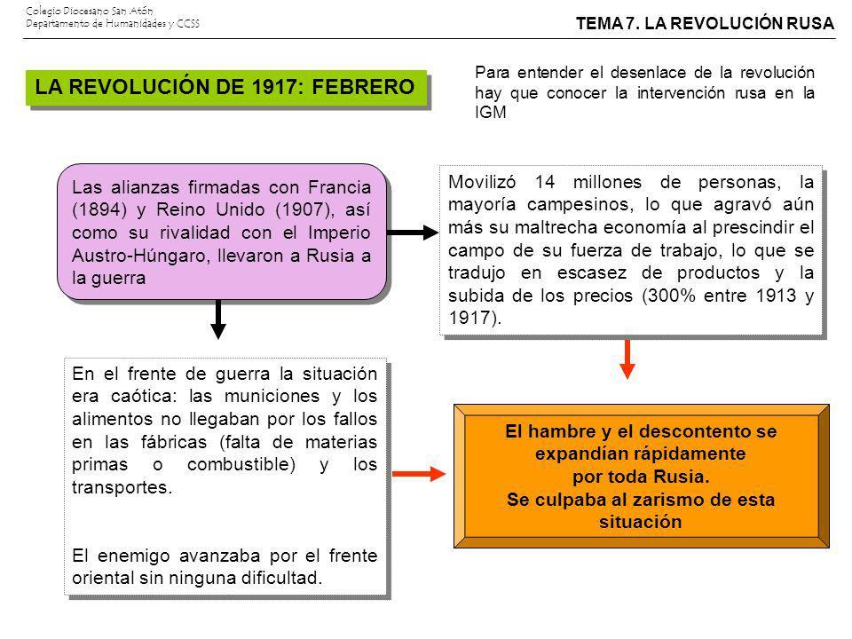 LA REVOLUCIÓN DE 1917: FEBRERO