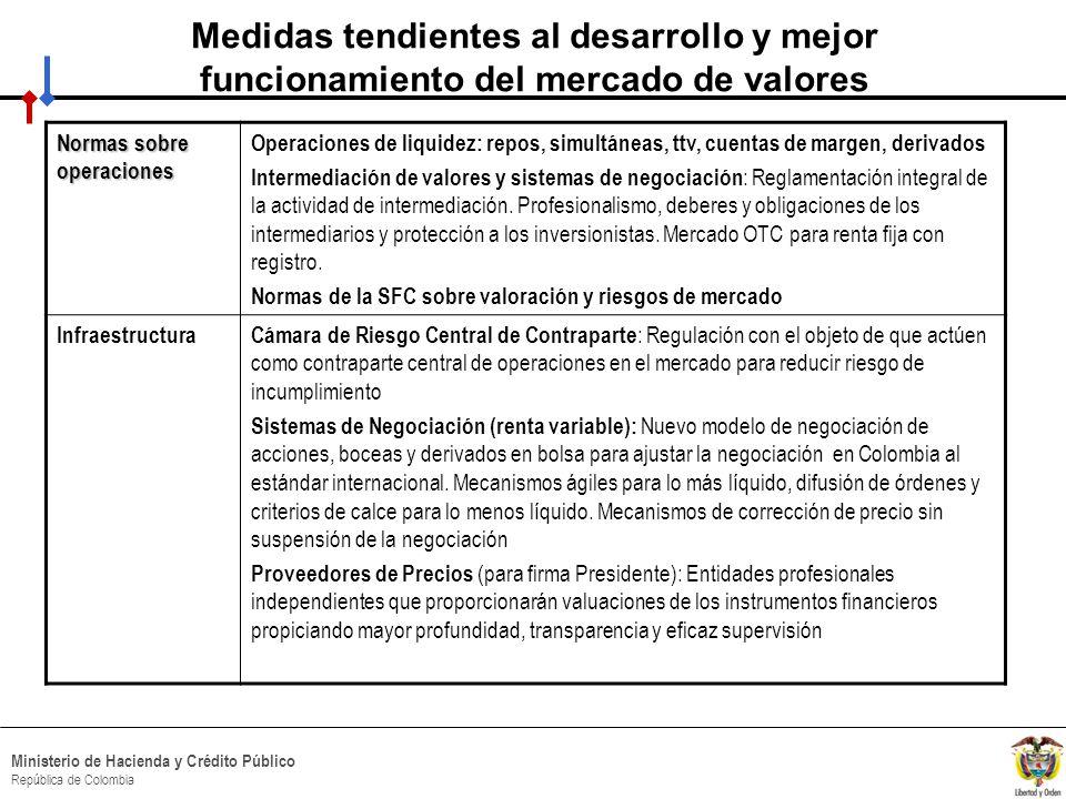 Medidas tendientes al desarrollo y mejor funcionamiento del mercado de valores