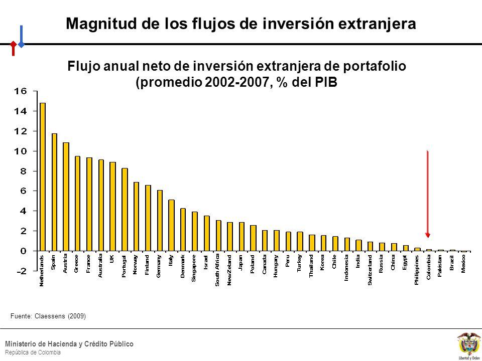 Magnitud de los flujos de inversión extranjera