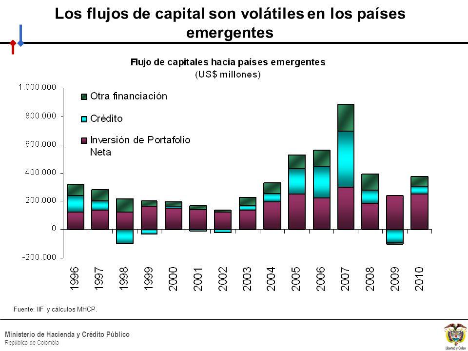 Los flujos de capital son volátiles en los países emergentes
