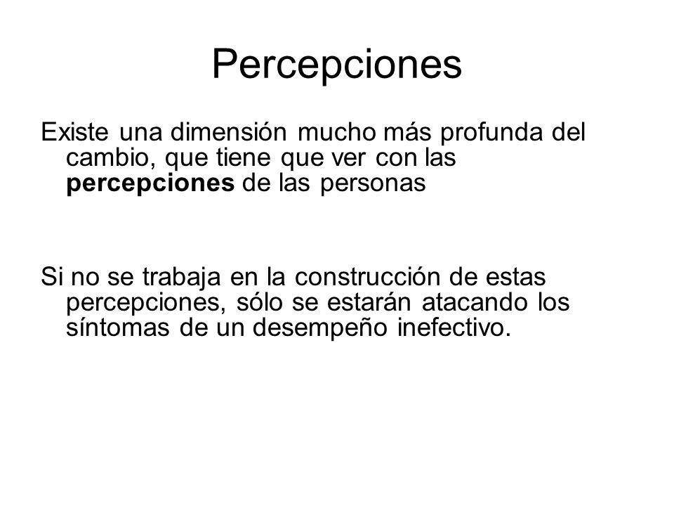 Percepciones Existe una dimensión mucho más profunda del cambio, que tiene que ver con las percepciones de las personas.