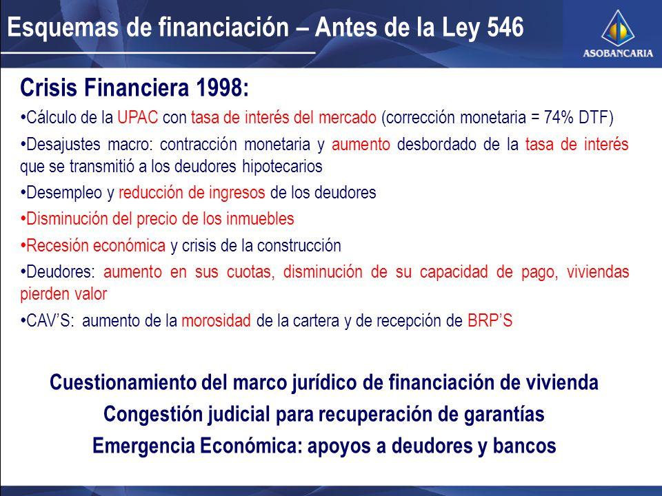 Esquemas de financiación – Antes de la Ley 546