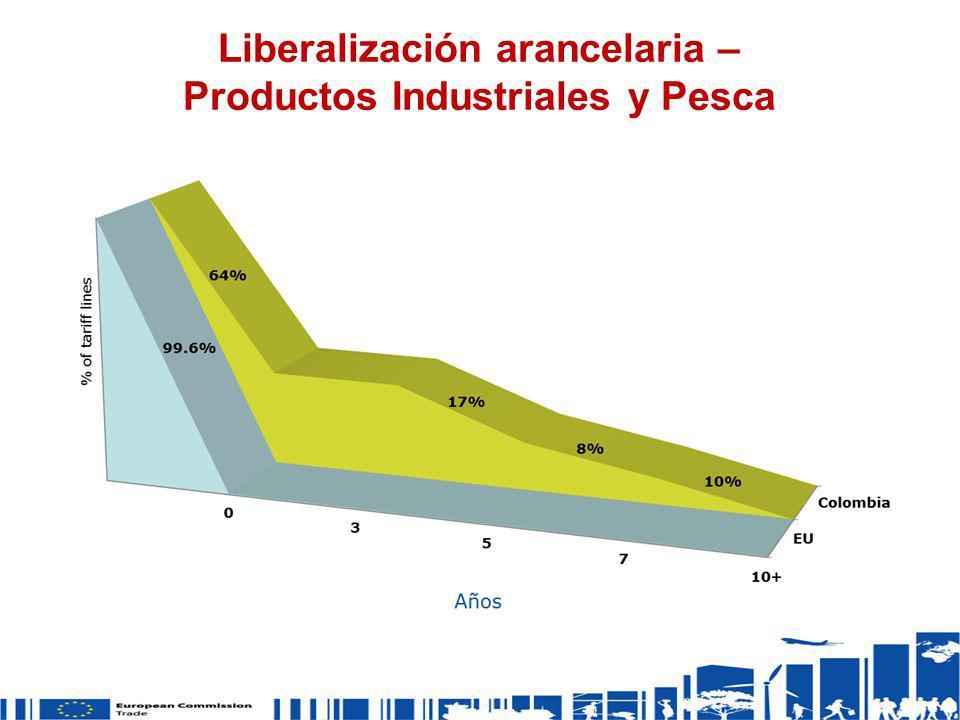 Liberalización arancelaria – Productos Industriales y Pesca