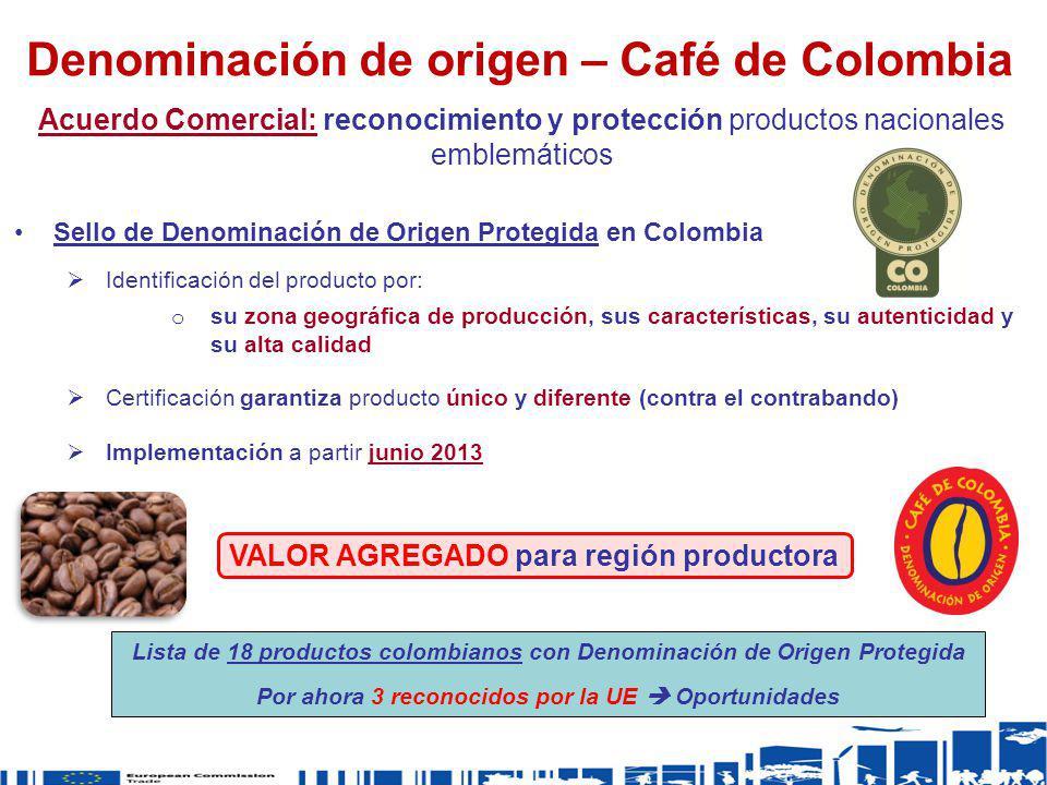 Denominación de origen – Café de Colombia