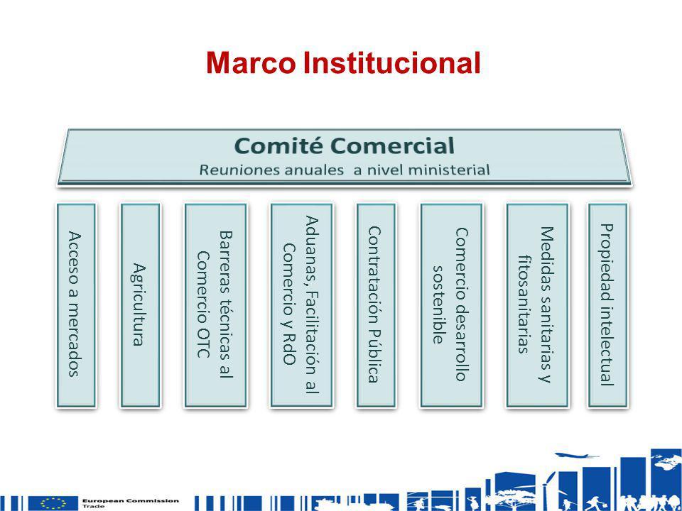 Marco Institucional Comité Comercial