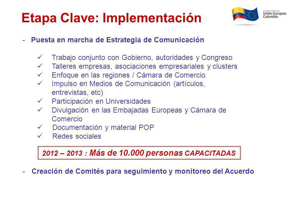 Etapa Clave: Implementación