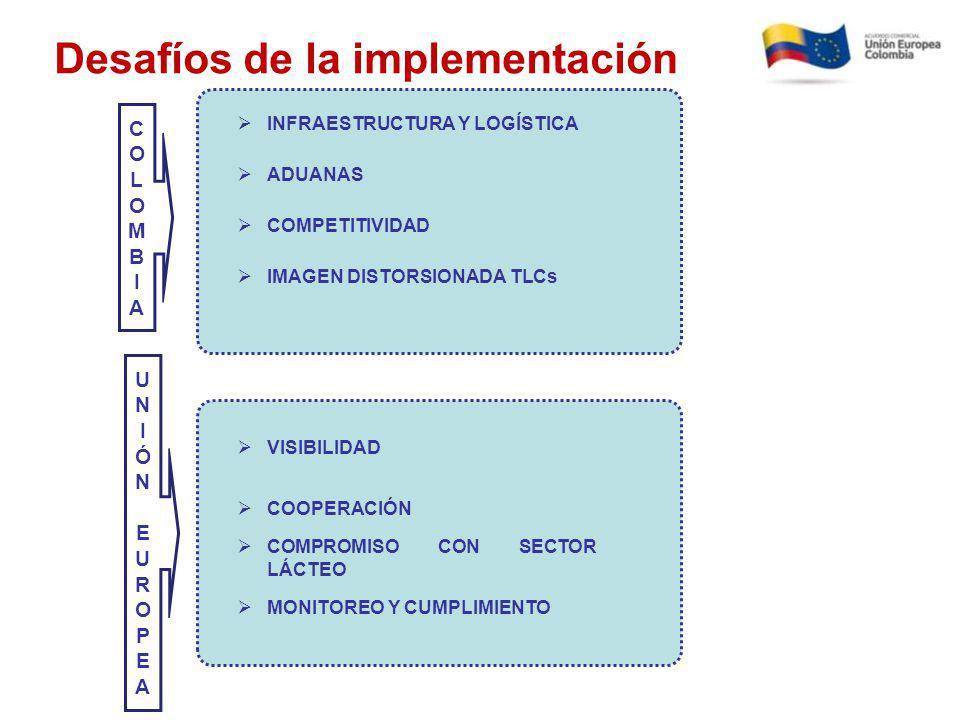 Desafíos de la implementación