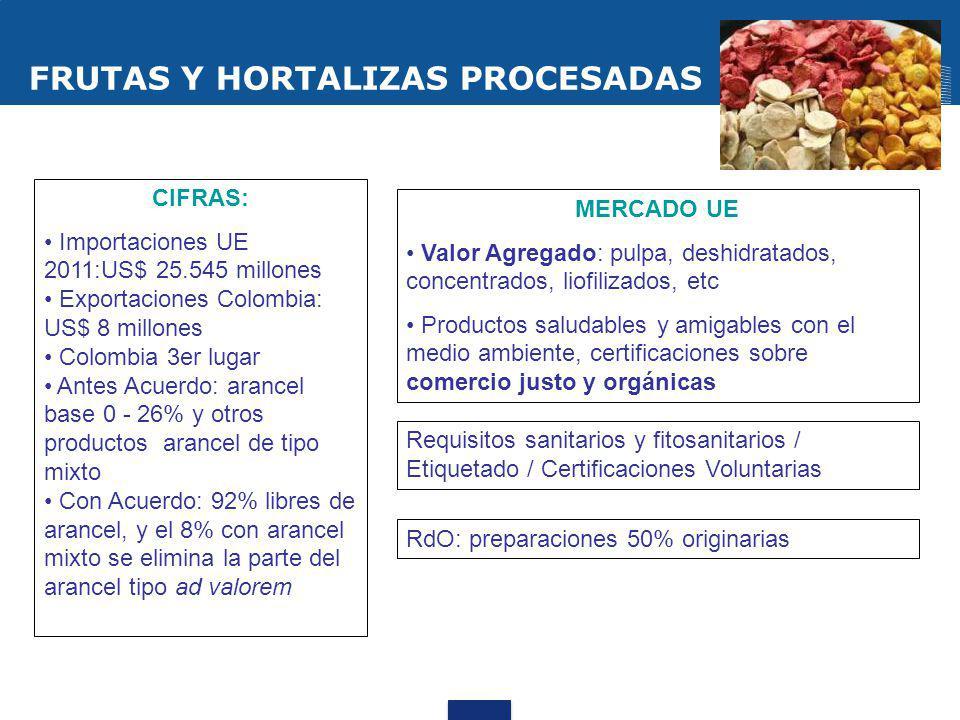 FRUTAS Y HORTALIZAS PROCESADAS
