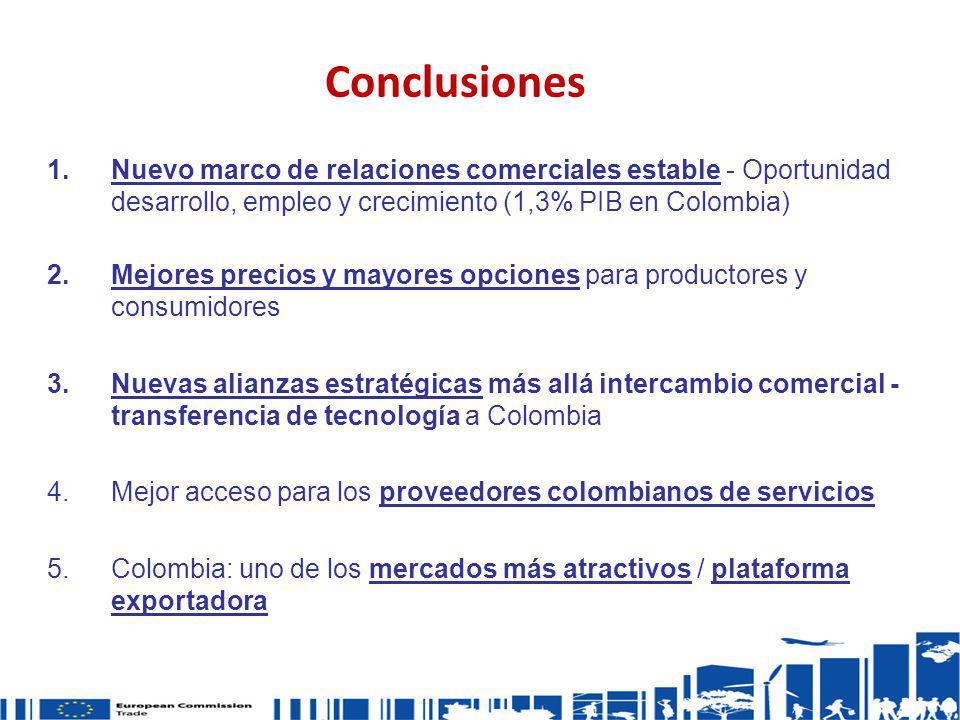 Conclusiones Nuevo marco de relaciones comerciales estable - Oportunidad desarrollo, empleo y crecimiento (1,3% PIB en Colombia)