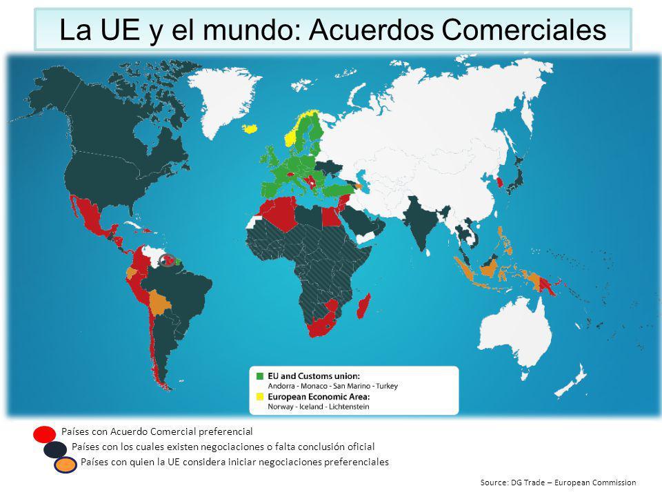 La UE y el mundo: Acuerdos Comerciales