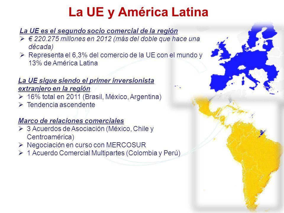 La UE y América Latina La UE es el segundo socio comercial de la región. € 220.275 millones en 2012 (más del doble que hace una década)