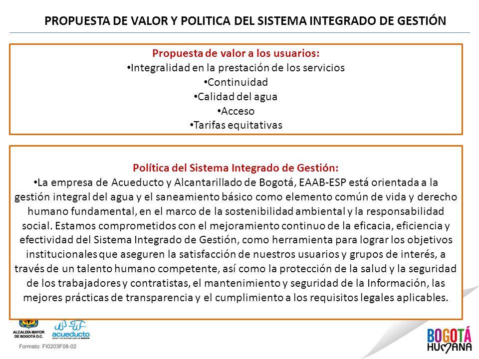 PROPUESTA DE VALOR Y POLITICA DEL SISTEMA INTEGRADO DE GESTIÓN