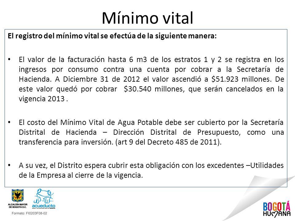 Mínimo vital El registro del mínimo vital se efectúa de la siguiente manera: