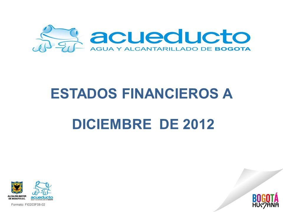 ESTADOS FINANCIEROS A DICIEMBRE DE 2012