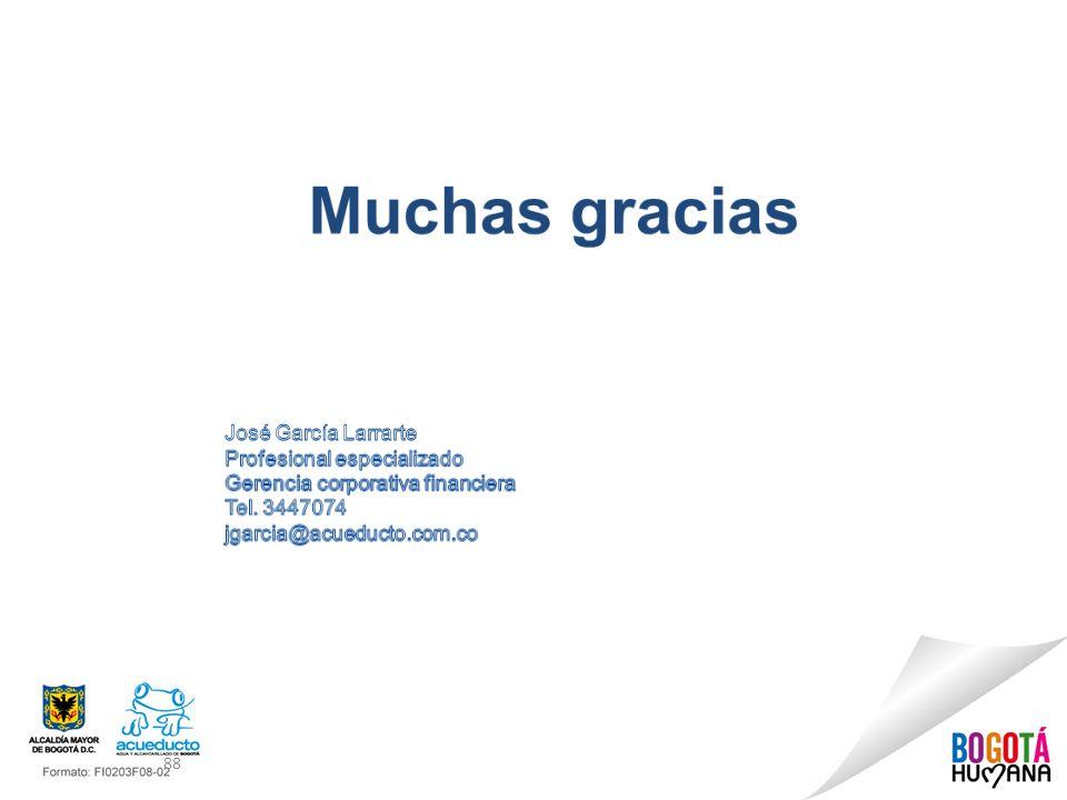 Muchas gracias José García Larrarte Profesional especializado