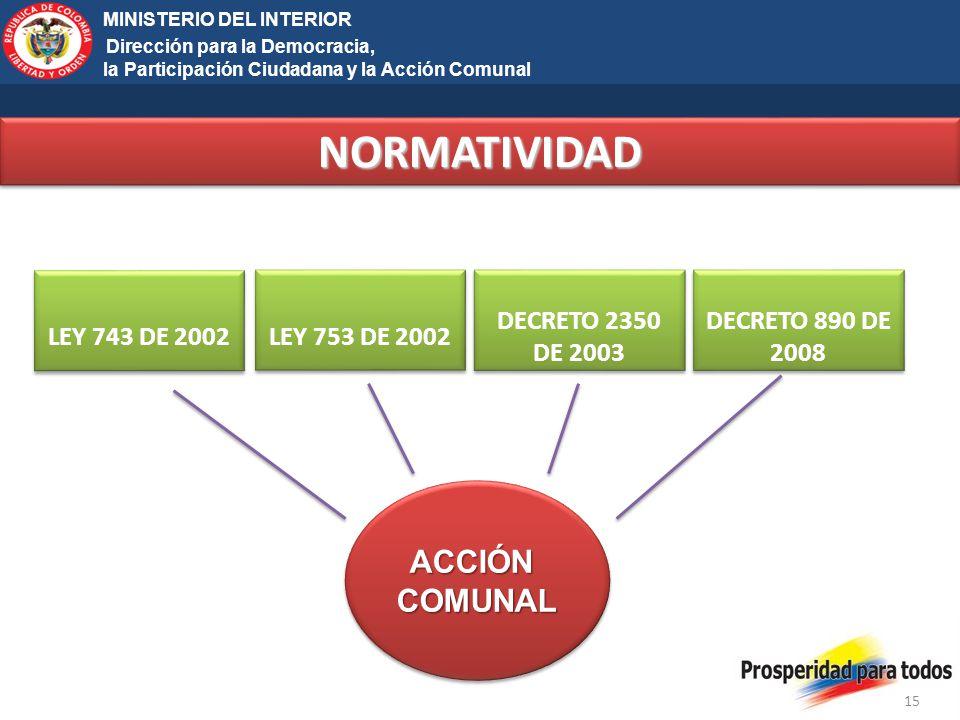 NORMATIVIDAD ACCIÓN COMUNAL LEY 743 DE 2002 LEY 753 DE 2002