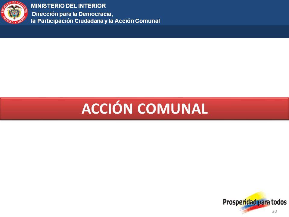 ACCIÓN COMUNAL MINISTERIO DEL INTERIOR Dirección para la Democracia,