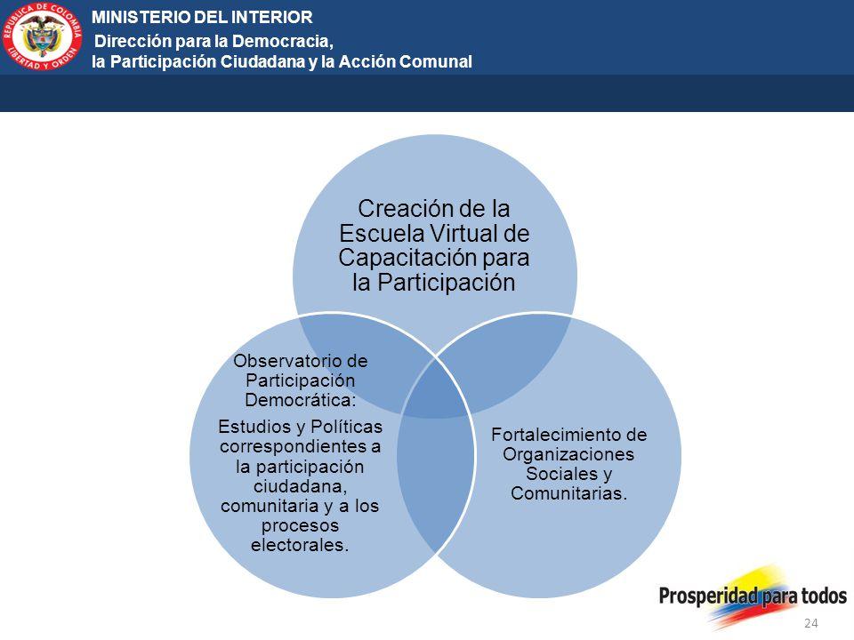 Creación de la Escuela Virtual de Capacitación para la Participación