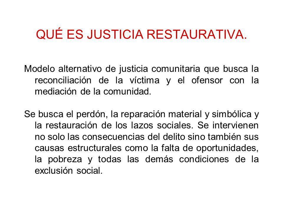 QUÉ ES JUSTICIA RESTAURATIVA.