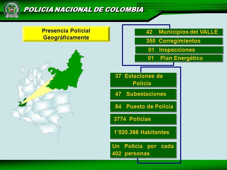 42 Municipios del VALLE 355 Corregimientos. 37 Estaciones de. Policía. 47 Subestaciones. 3774 Policías.