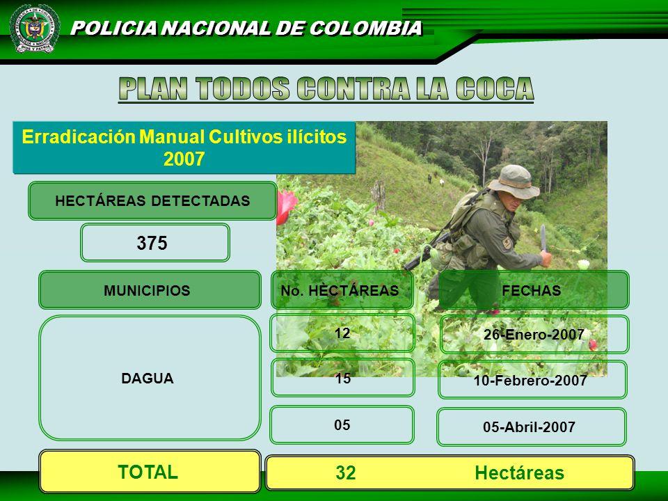 Erradicación Manual Cultivos ilícitos 2007