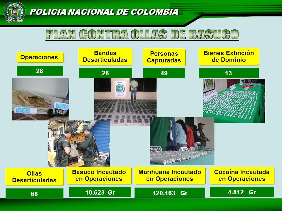 PLAN CONTRA OLLAS DE BASUCO