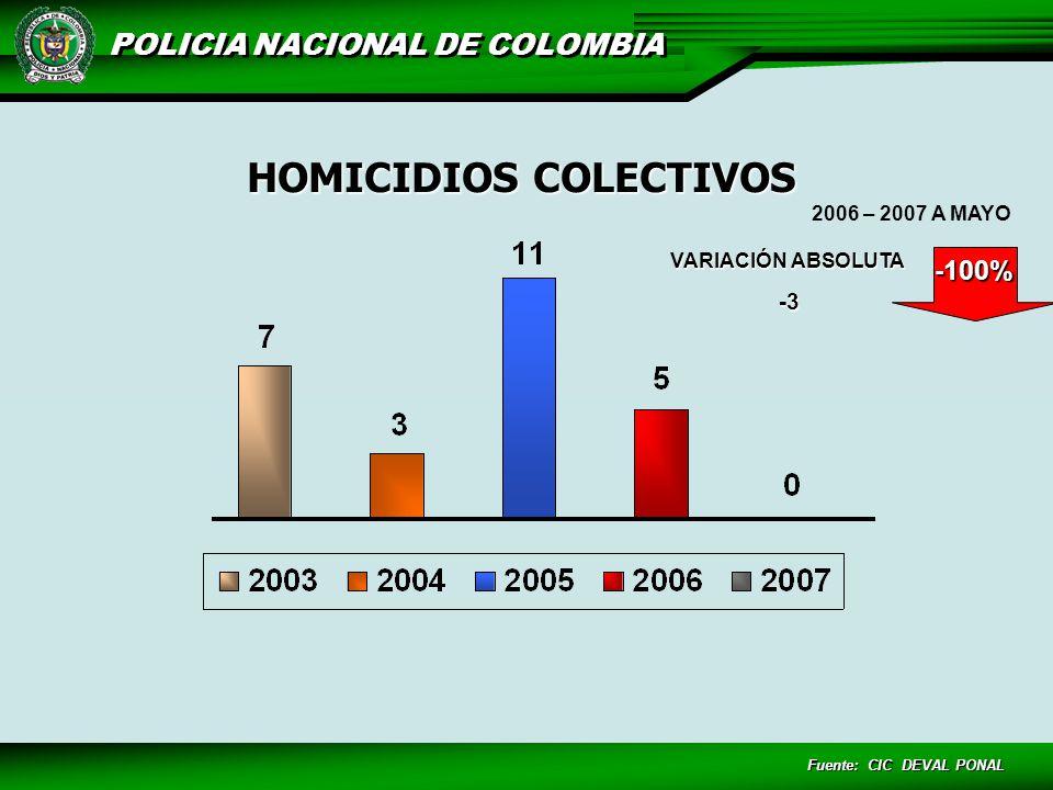 HOMICIDIOS COLECTIVOS