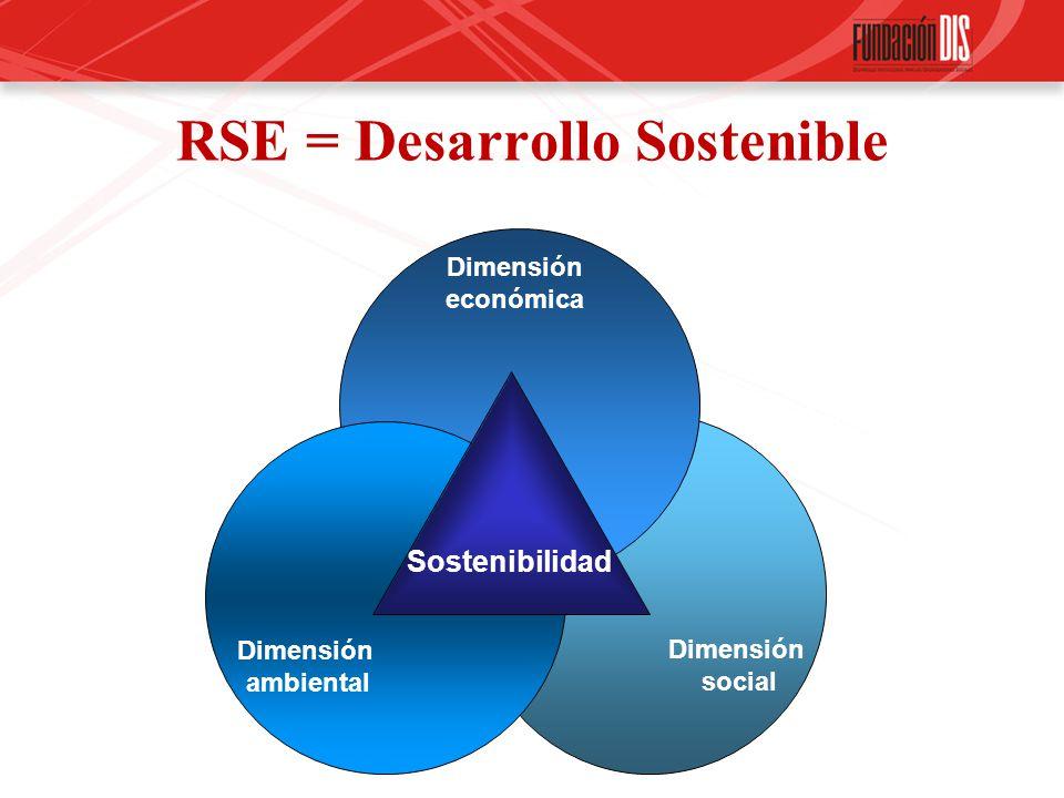 RSE = Desarrollo Sostenible
