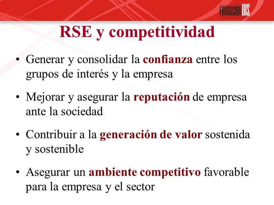 RSE y competitividad Generar y consolidar la confianza entre los grupos de interés y la empresa.
