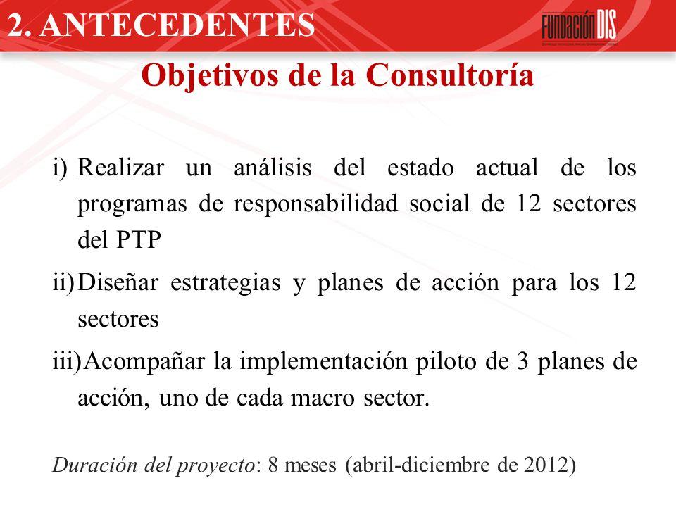 Objetivos de la Consultoría