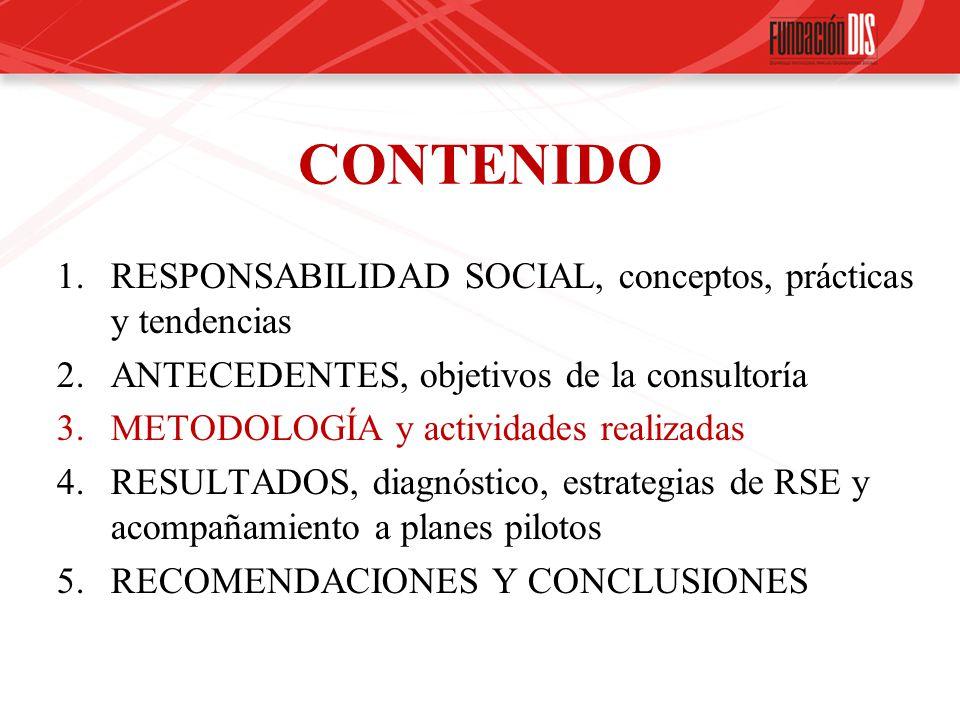 CONTENIDO RESPONSABILIDAD SOCIAL, conceptos, prácticas y tendencias