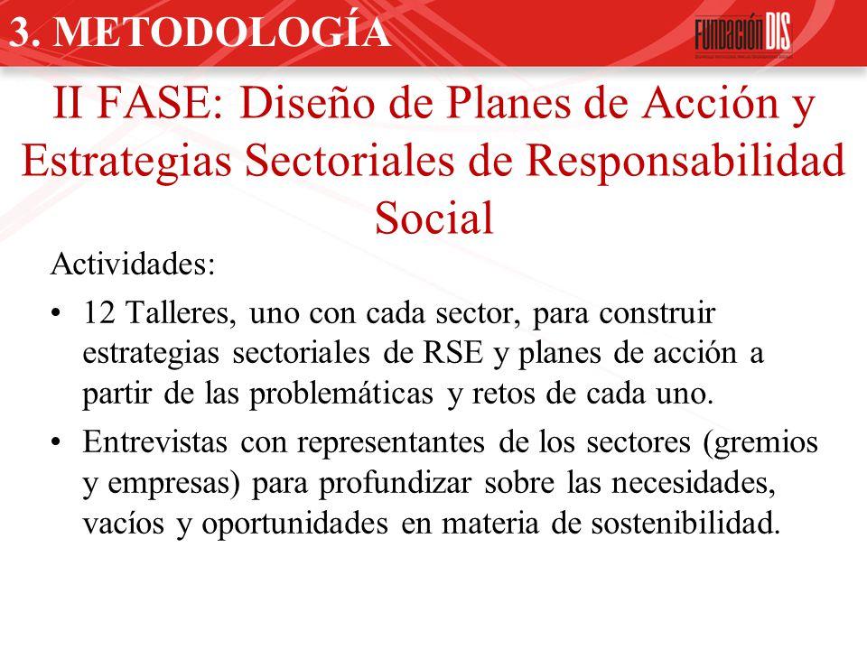 3. METODOLOGÍA II FASE: Diseño de Planes de Acción y Estrategias Sectoriales de Responsabilidad Social.