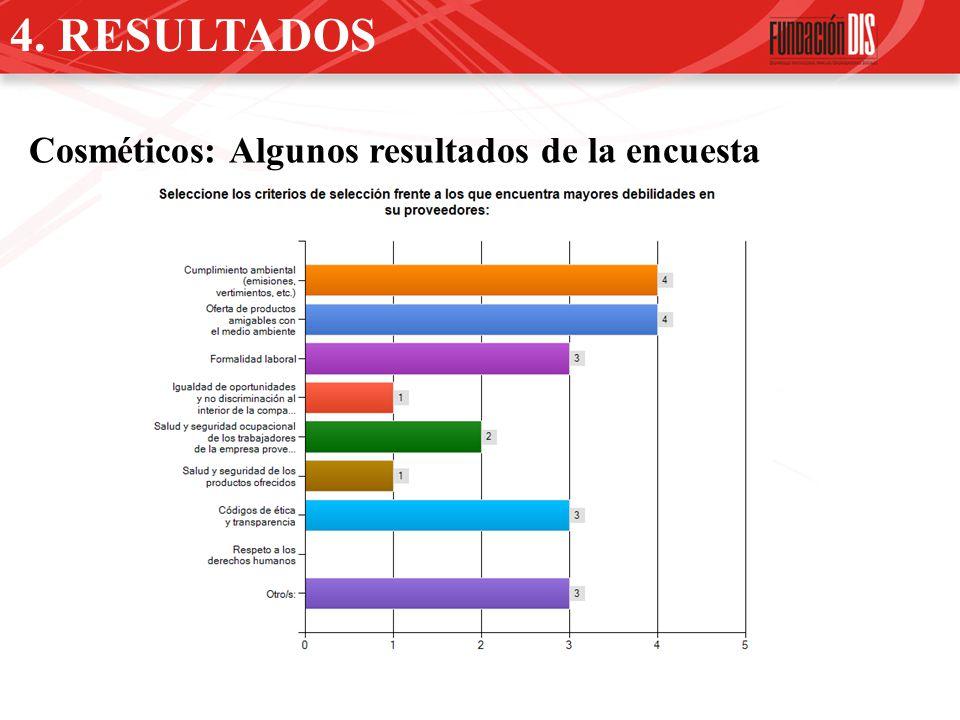 4. RESULTADOS Cosméticos: Algunos resultados de la encuesta